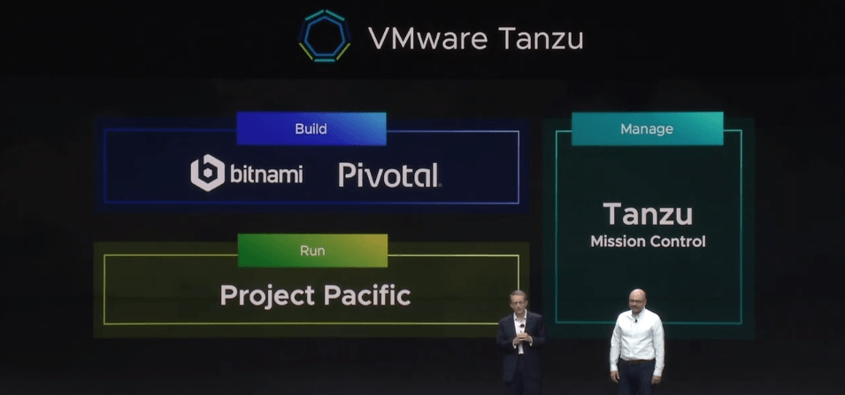 Project Pacific and VMware Tanzu